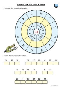 Secret Code: Four Times Table